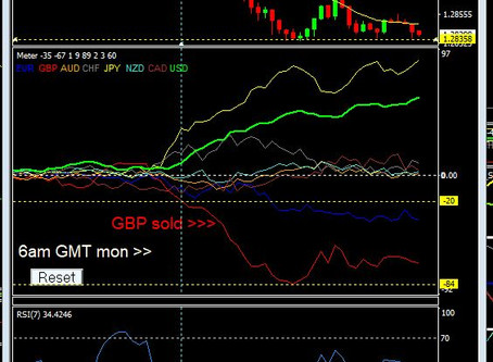 Forex Diary 21st Sep 2020