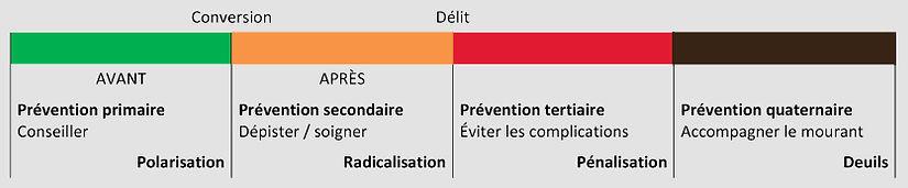 Tableau_prévention-gris.jpg