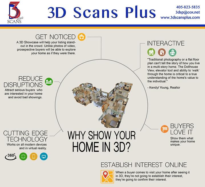 3D for Sellers.JPG