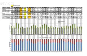 Measured_Mile_Duration & Production Page