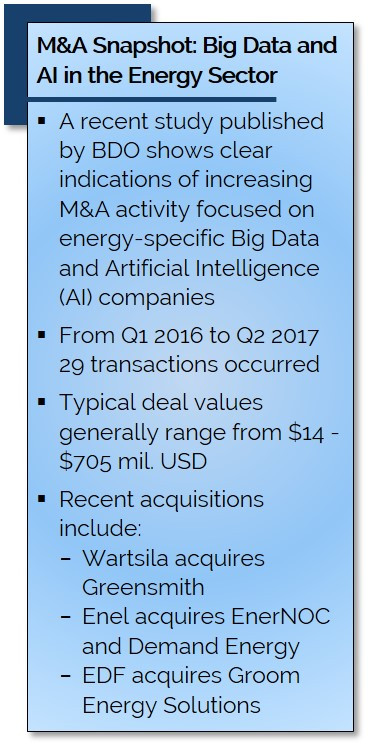 M&A Snapshot: Big Data and AI in the Energy Sector