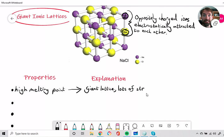 Chemistry GCSE and A-level online tuition