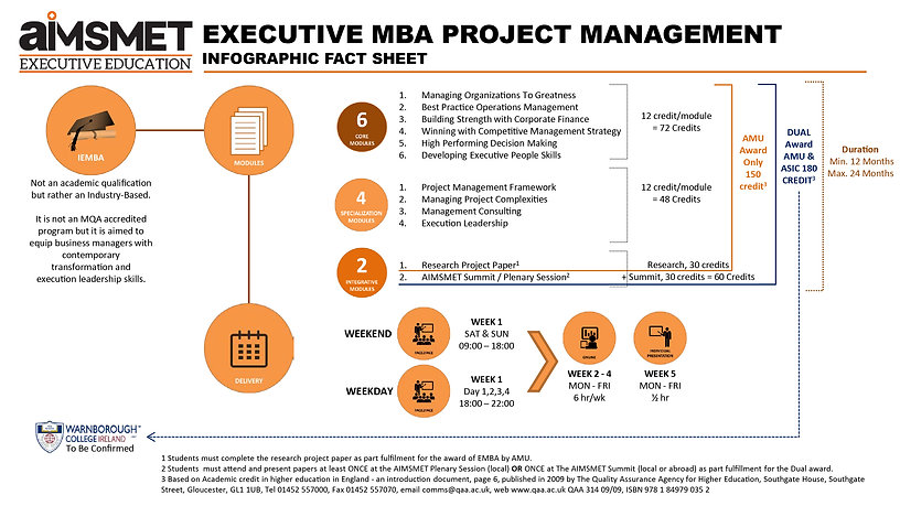 Infographics iEMBA Project Management-01