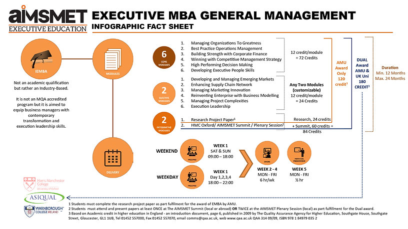 Infographics iEMBA Genral Management-01.
