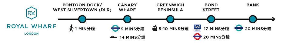 Royal Wharf - Rail Map.JPG