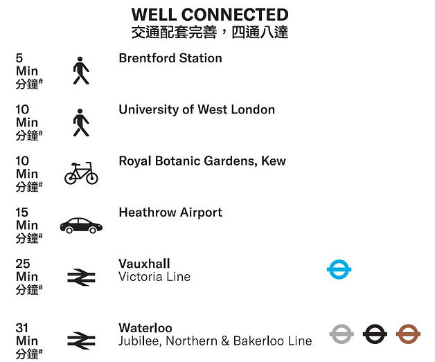 the Brentford Project_Ext_railmap.jpg