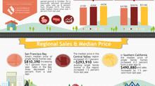 Market Insights - Value
