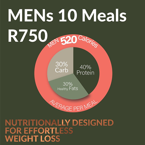 Meal Plan - Mens 10 Meals (Most Cost Effective)
