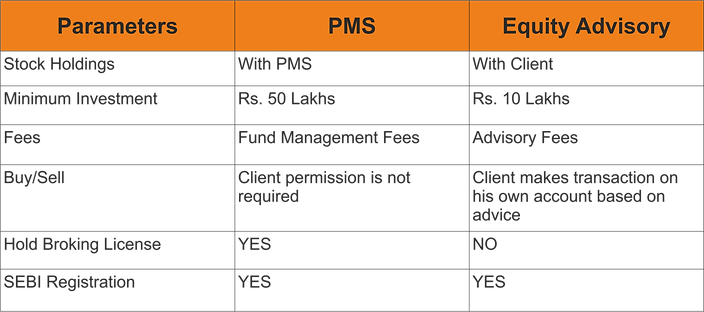 PMS_Table_Final.png