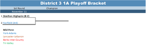 2017 District 3 1A Playoff Bracket
