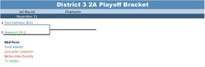 2017 District 3 2A Playoff Bracket