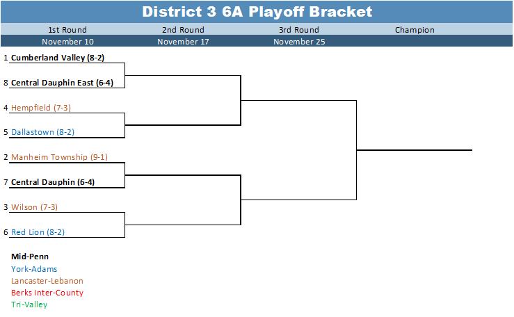 2017 District 3 6A Playoff Bracket