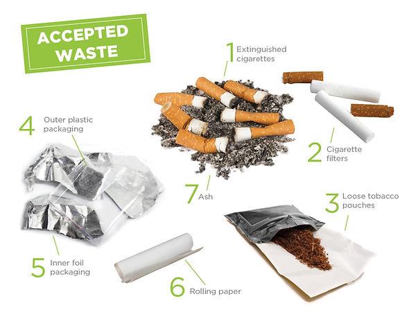 cigarette_acceptedwaste.jpg