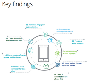 China Mobile Consumer 2018 Survey by Deloitte