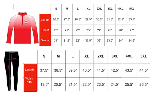 Delta measurement chart.png