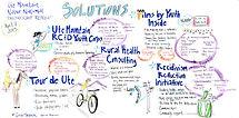 UMUT_Solutions.jpg