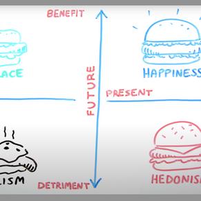 The Hamburger Model
