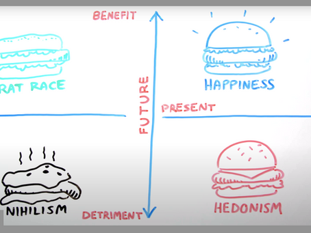 The Hamburger Model
