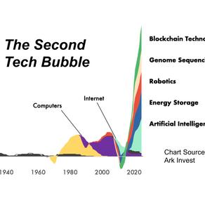 The Second Tech Bubble