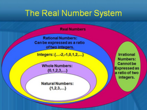 The Real Number System 101