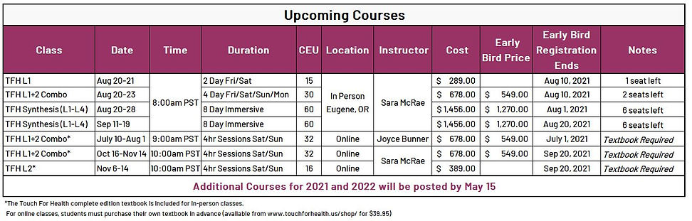 Upcoming Classes 5.3.21.JPG