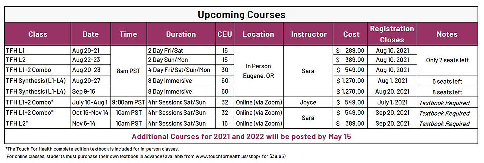 Upcoming Courses_4.8.21.JPG