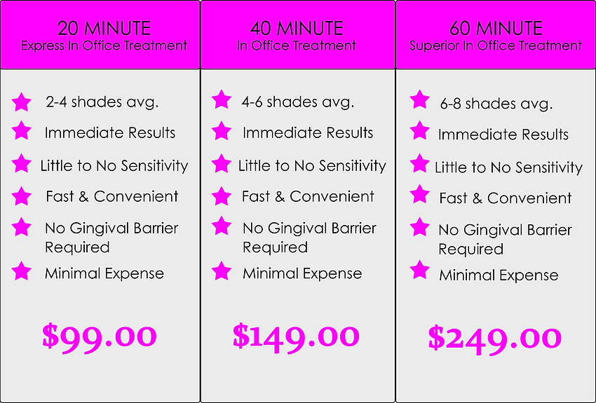 body fx teeth whitening prices