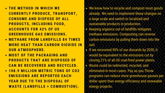 Zero wast and greenhouse gas emissions