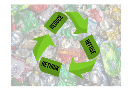 Reduce, Refuse, & Rethink Need to Replace Recycling