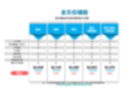 Applications Pricing ZH.jpg