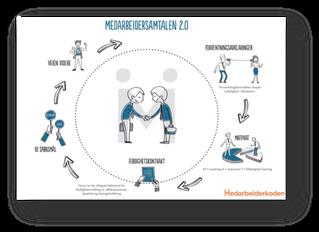 Medarbeidersamtaler på den nye måten og ledertrening som treffer