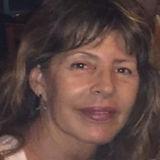 Teresa_González.jpeg