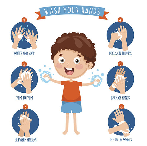 Wash Your Hands Poster - Boy