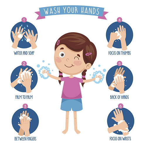 Wash Your Hands Poster - Girl