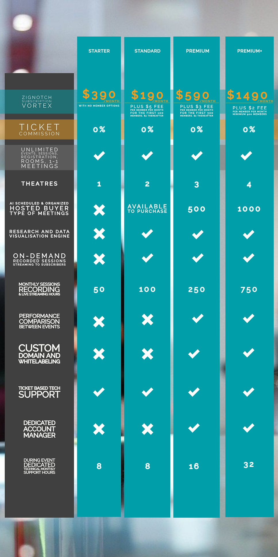 ZIGnotch pricing (7).png
