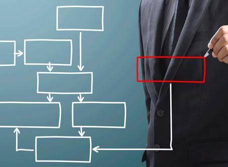 POP: Conheça as Vantagens da Padronização de Processos Para o Seu Negócio