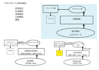 資本学会述語 22.jpg