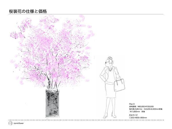 桜装花の仕様と価格.001.jpeg