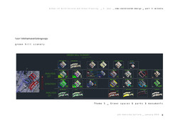 PhD D Batista ncd_part II_best projects_