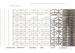 PhD D Batista AD_part V_best projects_wi
