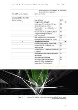 PhD D Batista MSADT_SAUP_Page_52