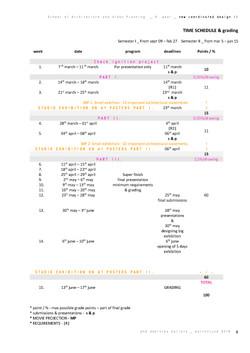 PhD D Batista NCD_script for students II
