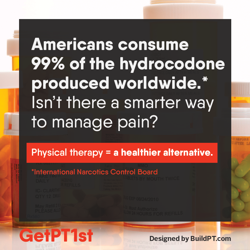 opioids in America