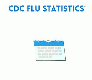 CDC statistics of estimated flu illnesses