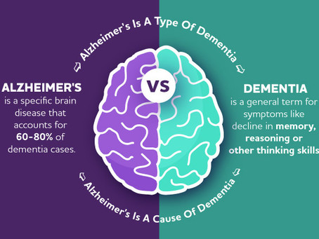 10 Early Signs of Alzheimer's Disease + 3 Things to Do if You are Diagnosed