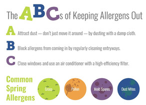 The ABCs of Keeping Allergens Out