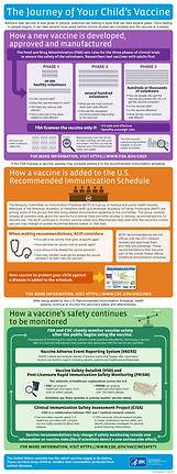 journey-of-child-vaccine-h.jpg