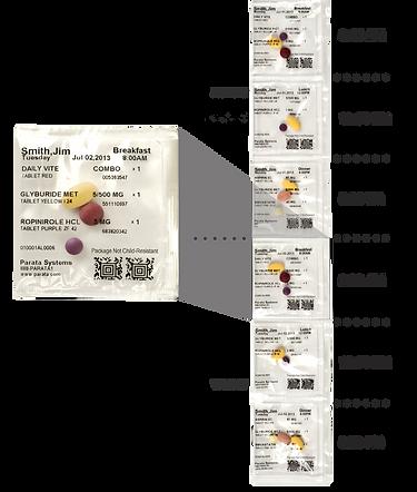 medication strip packaging