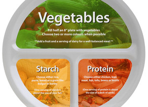 Spring Clean Your Eating Habits