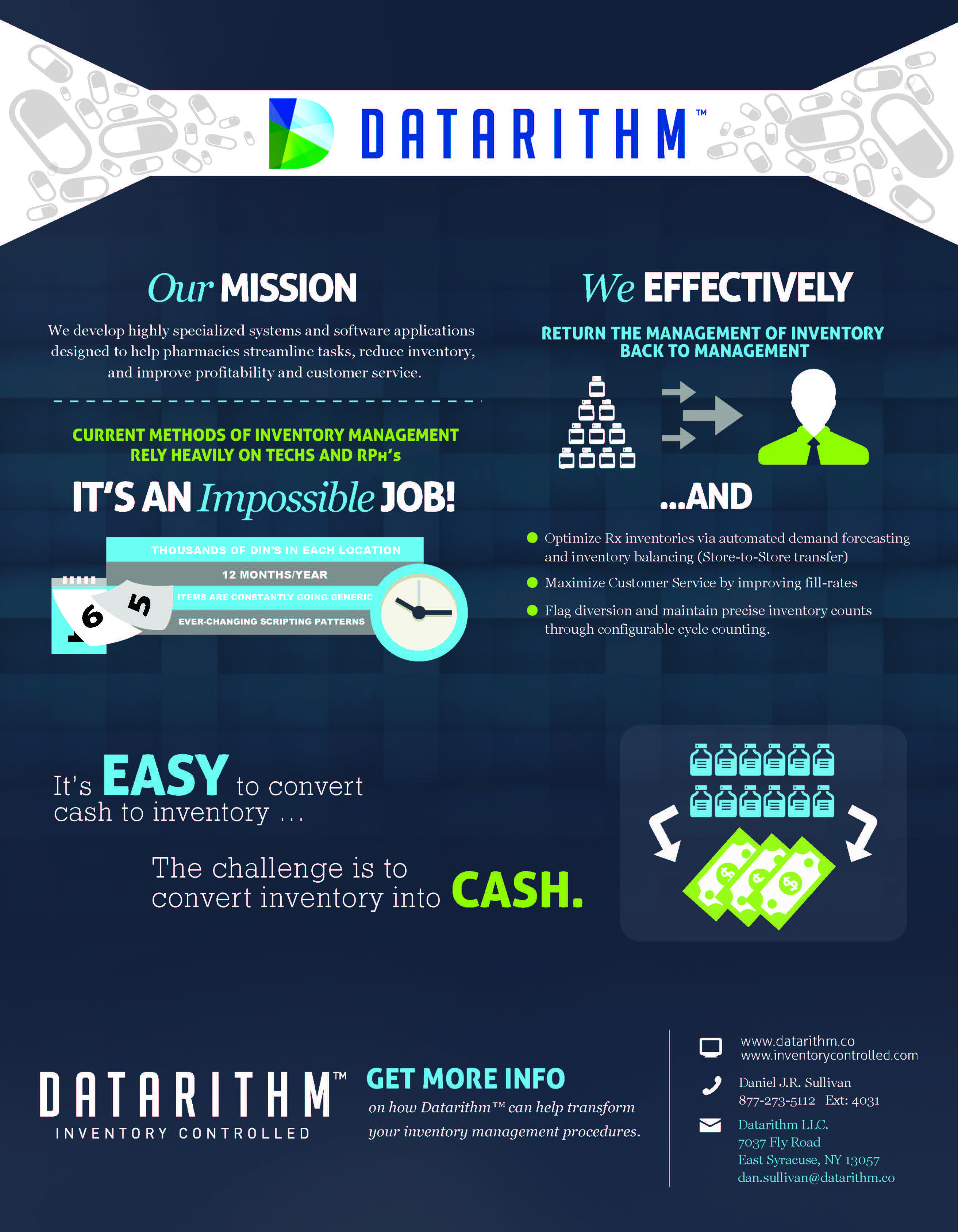 Datarithm Infographic Ad